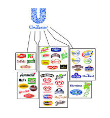 Ten Brands Control Everything We Eat Inverse