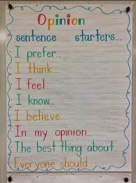 Anchor Charts For Writing Opinion Writing Checklist Anchor Chart Www