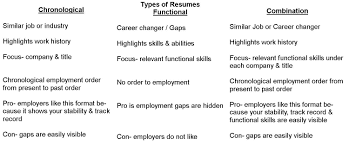 different types of resumes format template