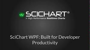 Wpf Charts Getting Started Guide Productivity Hacks For Scichart Wpf