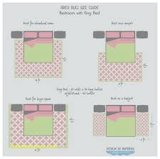 placement of area rugs in bedroom area rugs new bedroom rug placement placement of rugs in placement of area rugs