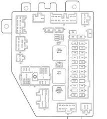 2000 Jeep Sport Fuse Diagram 2000 Jeep Cherokee Fuse Chart