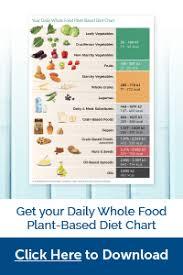 12 Skillful Calories Per Serving Chart