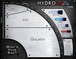 Bathmate Hydromax X30 Blue Penis Enlargement Pump Imported From United Kingdom