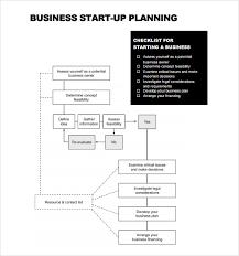 16+ Sample Startup Business Plan Templates | Sample Templates