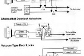 volvo wiring schematics wiring diagram for car engine kawasaki vulcan vn750 electrical system and wiring diagram as well 2005 honda pilot starter location moreover