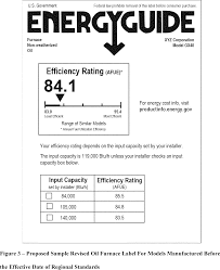 Ceer Rating Chart Federal Register Energy Labeling Rule