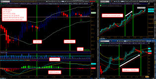 Binary Options Daily Charts Binary Forex Daily Charts