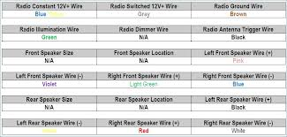 ford focus radio wiring diagram kanvamath org 2012 ford focus radio wiring harness amazing nissan radio wiring s everything you need to know � 2007 chrysler sebring radio wiring diagram, ford focus