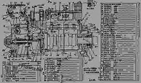 caterpillar 3208 wiring diagram wiring diagrams cat 3208 wiring diagram schematics and diagrams