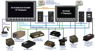 dynon avionics planning your skyview system Garmin 430 Wiring Diagram wiring harness each skyview display comes with a main wiring harness it consists of a d37 connector and a variety of wire leads garmin gns 430 wiring diagram