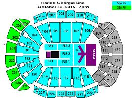 Florida Georgia Line Sprint Center