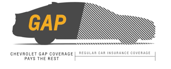 Gap insurance aside, if you're curious about your coverage in general or just want to shop around for a better rate, our independent insurance endorsed local providers. Gap Coverage Chevrolet Protection