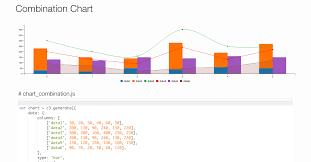 Chart Js Mixed Chart 11 Javascript Data Visualization Libraries For 2019