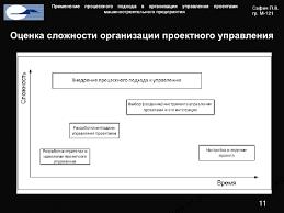 Применение процессного подхода в организации управления проектами маш  Внедрение инструмента управления проектами и его интеграция 10 11