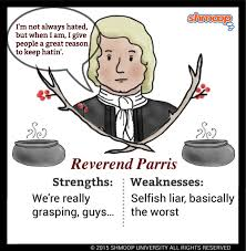 reverend parris in the crucible character analysis