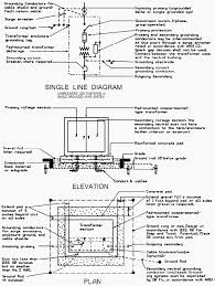 installation of distribution to utilization voltage transformers Schematics For Pad Mount Transformer pad mounted compartmental transformer installation Pad Mount Transformer Installation Details