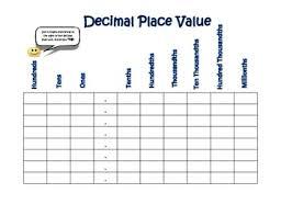 Place Value Chart Decimal