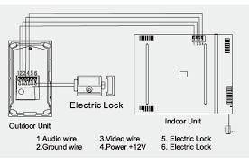 wiring diagram for video the wiring diagram commax intercom circuit diagram nodasystech wiring diagram