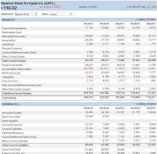 simple balance sheet example 32 balance sheet example knowing webtrucks info