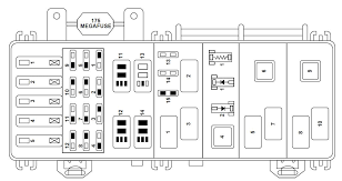 ford ranger 1999 fuse box diagram carknowledge ford ranger fuse box power distribution