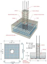 Steel Column Foundation Design Spread Footing Or Isolated Footing Reinforcement Detail