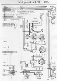 auto wiring diagram 1965 plymouth valiant or barracuda 1965 plymouth valiant or barracuda engine compartment wiring diagram