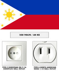 Hz To Watts Conversion Chart Electrical Plug Outlet And Voltage Information For Philippines