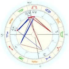 Michael Jackson Astrology Death Chart Jackson Michael 1958 Astro Databank