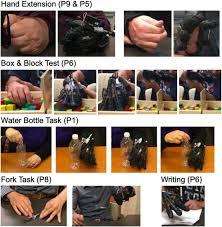 Hand Extension <b>Robot</b> Orthosis (<b>HERO</b>) Grip Glove: enabling ...