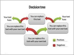 tree in powerpoint how to draw decision tree in powerpoint