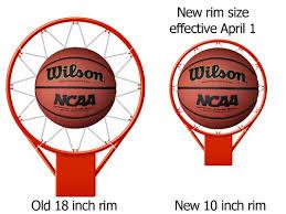 Wilson Basketball Size Chart Basketball Hoop Size Chart Basketball Shooting Chart
