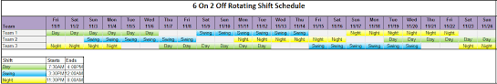 shift work schedules proposed changes to a uas shift work schedule exercise human