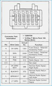 wiring diagram for 2000 chevy s10 pick up wiring diagram expert 1997 chevy s10 pick up radio wiring diagram wiring diagram blog wiring diagram for 2000 chevy s10 pick up