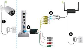 lorex security camera wiring diagram throughout lh040 eco series dvr lorex camera wiring diagram lorex security camera wiring diagram throughout lh040 eco series dvr frequently asked questions lorex on tricksabout net photograph