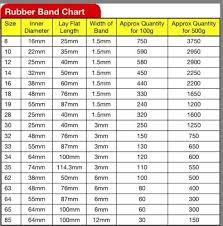Details About Esselte Rubber Bands 500g Size 16 No16 Bulk Large Pack 44057