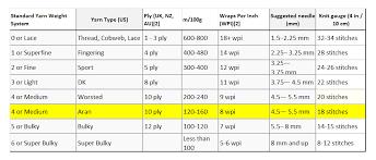 Yarn Weight Substitution Chart On Yarn Kristenmakes