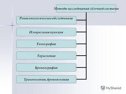 Презентация на тему Реферат по биологии Дыхательная система  10 Заболевания дыхательной системы
