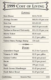 1980 Cost Of Living Chart Cost Of Living Through Out The Years