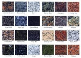 most popular granite edges most common granite countertop edges