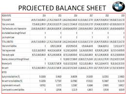 Balance Sheet Projections Projection Sheet Magdalene Project Org