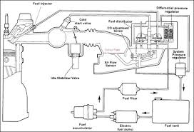 cis wiring diagram vwvortex com mk1 rabbit cis air fuel mixture woes