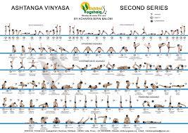 Complete Ashtanga Vinyasa Second Series Chart By Our Yoga
