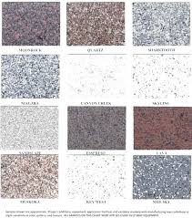 resurface laminate countertops to look like granite refinishing the refinish laminate countertops to look like granite