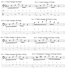 Music Theory For Bass Guitar The 3 Essential Arpeggio