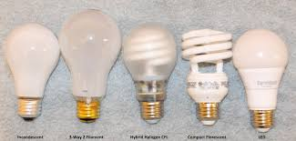 Historic Light Bulbs File Lightbulbs Jpg Wikimedia Commons