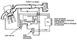 toyota vacuum solenoid valve diagram wiring diagram expert toyota vacuum solenoid valve diagram wiring diagram datasource 1993 chevy egr valve diagram wiring diagrams simple