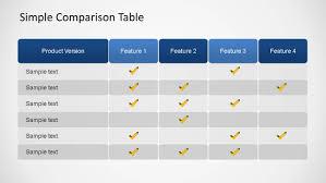 Simple Comparison Table Powerpoint Template