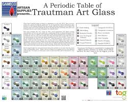 Glass Trautman Caramelo - Artisan Supplies