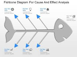 Ppt Fishbone Diagram For Cause And Effect Analysis Powerpoint